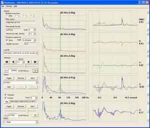 semiconductor equipment vibration-monitoring software