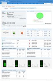 ManageEngine IT360 Business Service Management