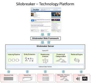 silobreaker software, silobreaker, news aggregation, news search