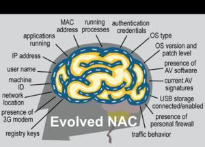 Infonetics Research Network Access Control (NAC) White Paper: NAC's Big Brain