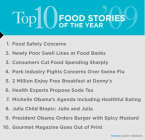top food stories