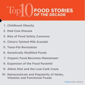 top food stories, decade, food trends