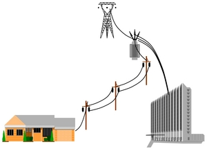 Battelle's Smart Grid team believes that an intelligent grid system can extend the value of the electrical grid by putting the customer in charge of their energy consumption.