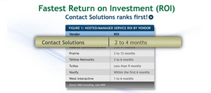 Contact Solutions fastest ROI