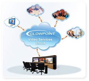 Glowpoint Managed Services for Video