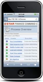 Star Analytics Star Finance Command Center