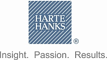 Harte-Hanks Direct Marketing
