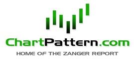Chartpattern.com