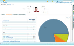 Workday Delivers Talent Management Within Unified Hr