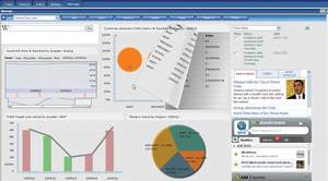Information Builders¿ Performance Management Framework is fully integrated into WebFOCUS 8, and is seamlessly linked to analytical and operational reporting features, blending them together to successfully link business strategies to results.