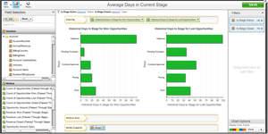 PivotLink's Market Leading SaaS BI Platform