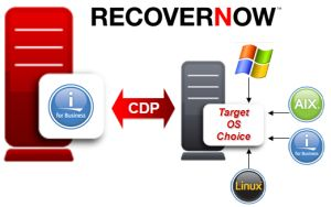 http://www.visionsolutions.com/Products/Disaster-Recovery-RecoverNow.aspx