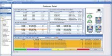 IT Dashboard for Network Management Software / Application Management Software