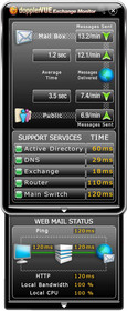 The Kratos Exchange Monitor, compliments of Kratos Networks