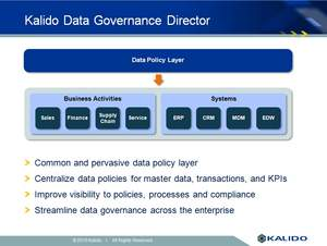 data governance, MDM, data quality, master data management