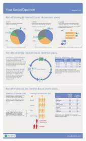 ShareThis Inforgraphics
