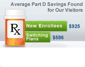 Estimated prescription drug cost savings using PlanPrescriber.com