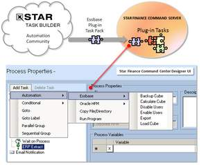 Star Analytics Task Builder Toolkit