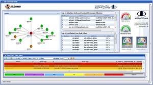 network management software, application infrastructure management software