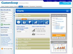 CustomScoop Media Monitoring Service