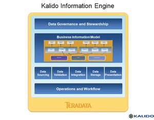 The Kalido Information Engine on the Teradata Platform