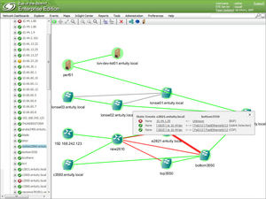 Value-focused network management software at Entuity.com