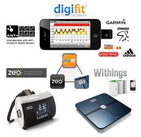 Health Triad, healthy app, fitness app, sleep monitoring, weight loss