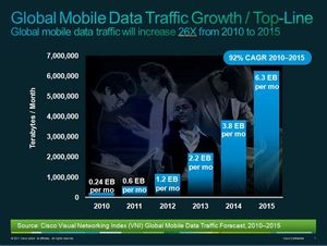 Global Mobile Data Traffic Growth -- Top Line