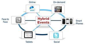 Altus Hybrid Event solutions