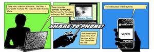 mobile video sharing, photo sharing, mobile marketing, Thwapr