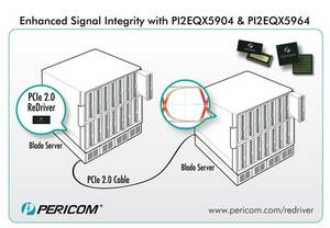 Pericom PCIe Signal Integrity Solutions