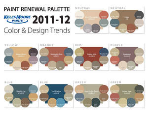 Emejing Designer Color Palettes For A Home Images   Interior .