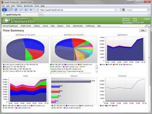 Value-focused, enterprise network management software at Entuity.com