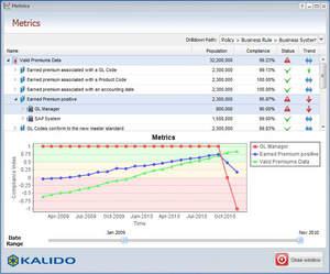 Kalido Data Governance Director