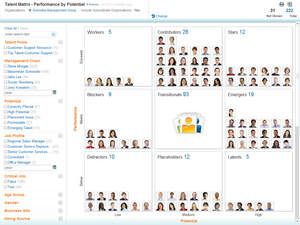 Workday Introduces Newest Update Workday 13