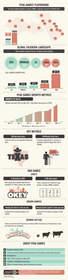 Peak Games Growth, Social, Games, Turkey, MENA, Social Gaming Company