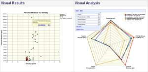 Visual Data Charts in Prospector Plastics Database
