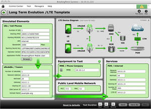 LTE Testing and LTE Traffic Simulation