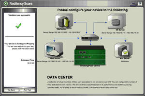 data center testing