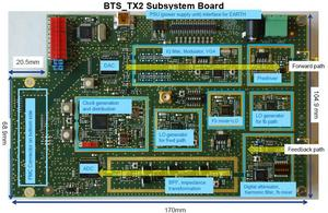 Image of NXP BTS TX2 Subsystem Demo Board: Digital-to-Analog Converter (DAC) and Analog-to-Digital Converter (ADC)