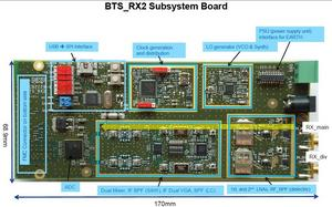 BTS RX2 Subsystem Board from NXP: Radio Frequency Small Signal component for receive line ups from LNAs to dual down mixers to IF VGAs and LO Synthesizers; Analog-to-Digital Converter