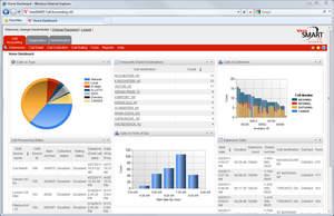 Veramark Releases Verasmart V10 Call Accounting