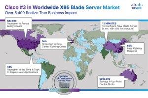 Cisco USC, Mapa mundial de Julho de 2011