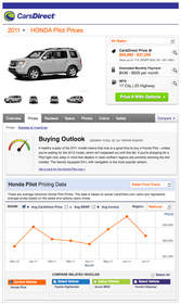 CarsDirect Expert Buying Outlooks