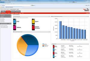 VeraSMART Wireless Call Accounting