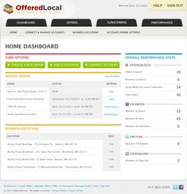 offeredlocal location based social media marketing