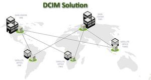 Data Center Infrastructure Management, DCIM, data center operators, Fortune 250, Banks, Enterprises
