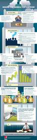 iPass Infographic