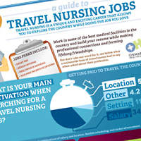 A Guide To Travel Nursing Jobs