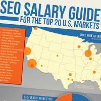 SEO Salary Guide